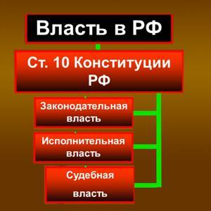 Органы власти Казанской