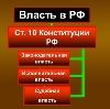 Органы власти в Казанской